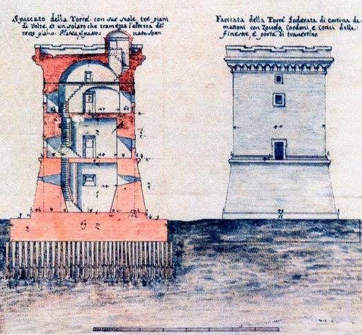 Spaccato di Torre Levola Terracina